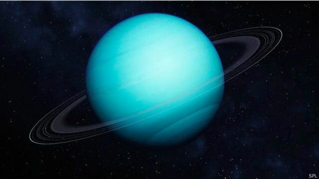 Descobriment d'Ura