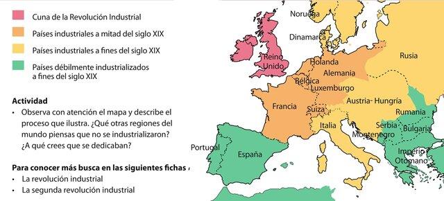 Primeros países industrializados