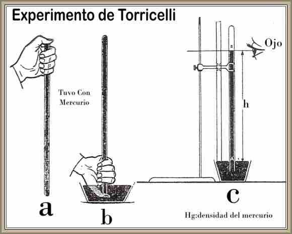 Baròmetre