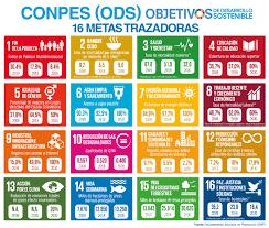 Lanzamiento del documento CONPES Estrategia para la Implementación de los ODS en Colombia.
