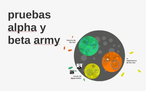 Aparición de las pruebas Army Alfa Y Army Beta