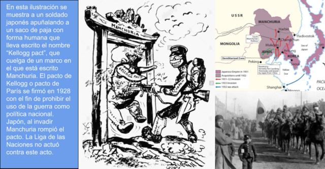 Invasión de Manchuria y el norte de China