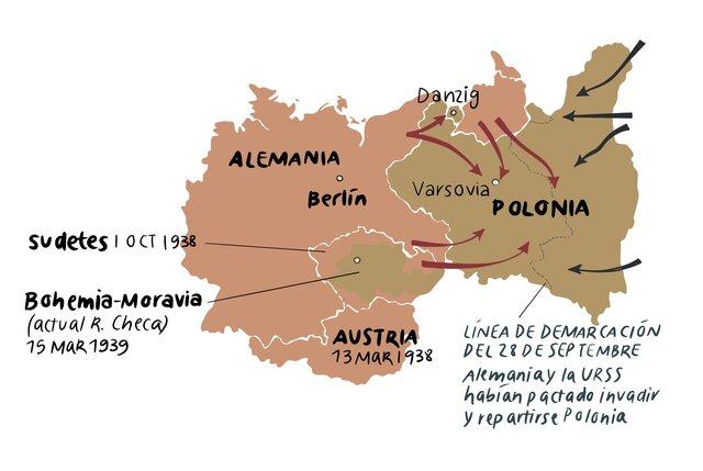 Alemania invade Polonia, inicio de la II Guerra Mundial
