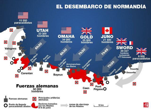 El Desembarcaments de Normandia