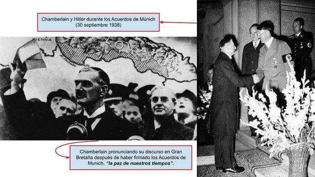 Conferencia de Munich (29 septiembre 1938 - 20 septiembre 1938)