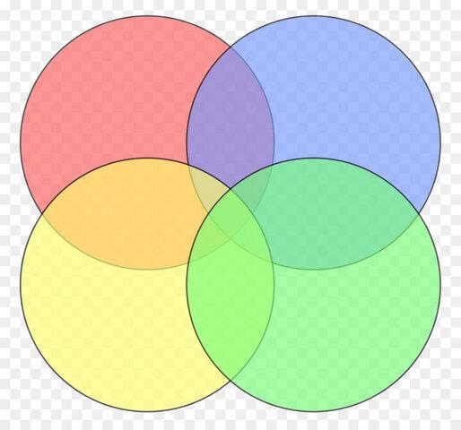 Las cuatro dimensiones de la dignidad