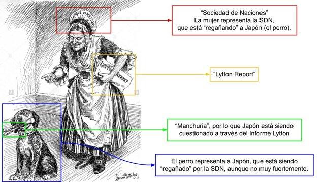 Japón abandona la Sociedad de Naciones