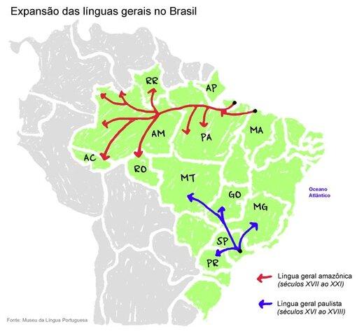 Utilização da Língua Geral no período de colonização