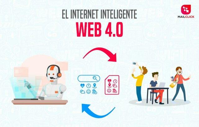 Caracteristica de la WEB 4.0