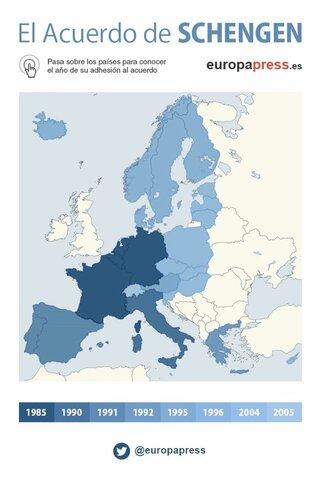 Acuerdo de Schengen