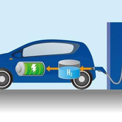 La energía que potencia el automóvil  timeline