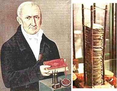 Invenció de la pila elèctrica