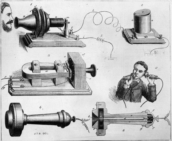 Изобретение телефона.
