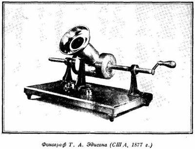Изобретение фонографа.