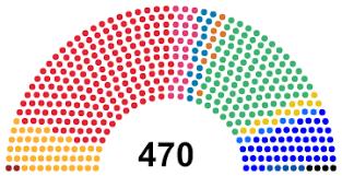 Elecciones constituyentes