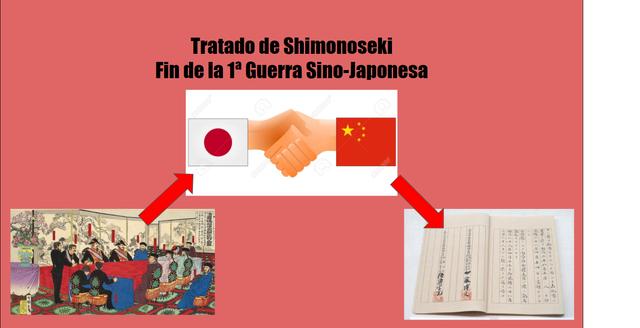 Paz de Shimonoseki