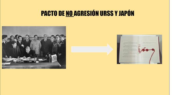 Pacto de no agresión URSS