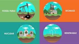 Renewable and Nonrenewable Resources timeline