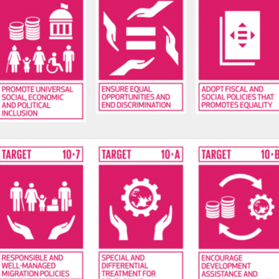 Global Goals - Reduced Inequality 10 timeline