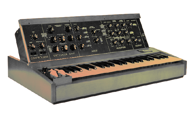 Portable Synthesizers