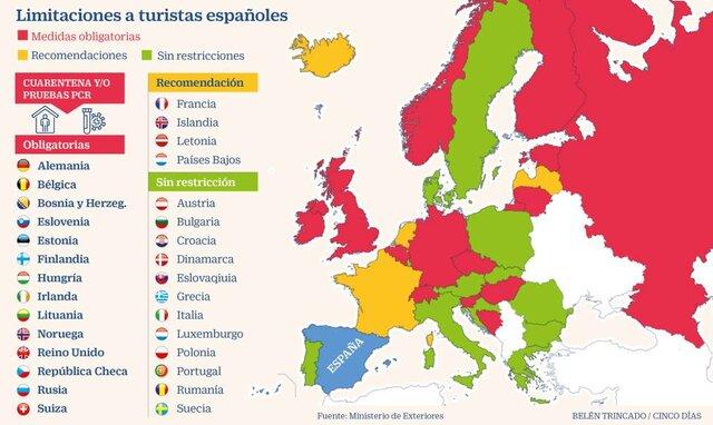 Los EUA se convierten en creditores de los países europeos.