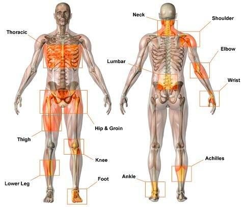 Lesiones musculoesqueléticas.