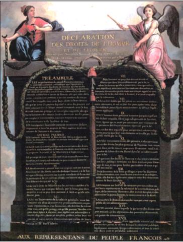 Sprejetje Deklaracije o pravicah človeka in državljana