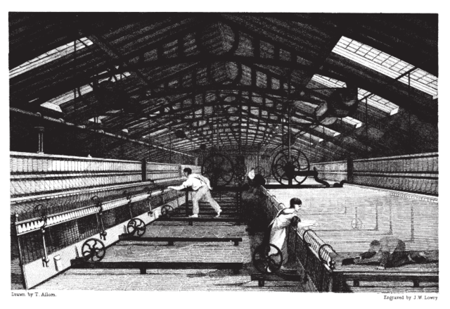 Factory Regulation.