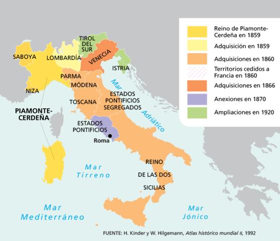 El Congreso de Viena, la aparición de los siete Estados (1815).