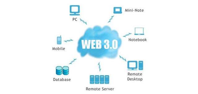 ¿QUE ES LA WEB 3.0?