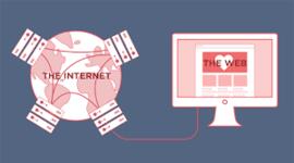 La Web y su relación con el Internet timeline