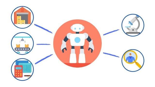 Creación de empresas de IA