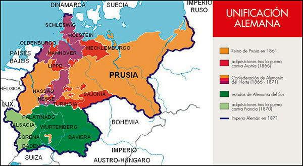 Inicio de la unificación Alemana