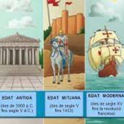 ETAPES DE LA PREHISTORIA timeline