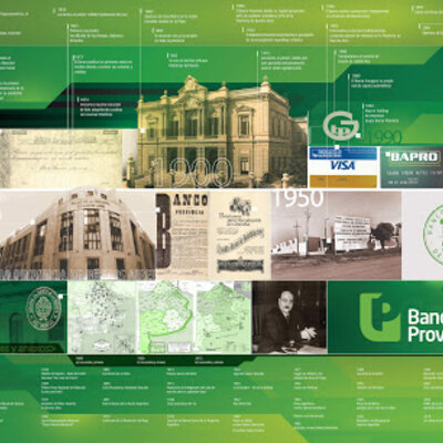 Historia de los Bancos timeline