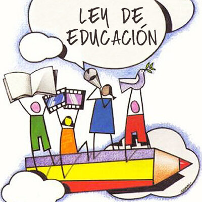 Leyes Educativas en Argentina timeline