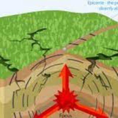 Los sismos geograficos timeline