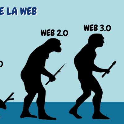 Evolución Web timeline