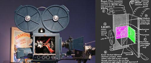 Aparición del cine a color