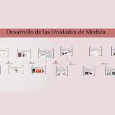 El desarrollo de las unidades timeline