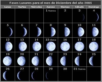calendario solar con años bisiestos