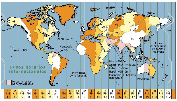 horaria mundial