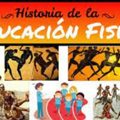 ACONTECIMIENTOS IMPORTANTES DE LA HISTORIA DE LA EDUCACIÓN FÍSICA timeline
