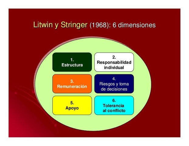 Kurt Litwin y Stringer