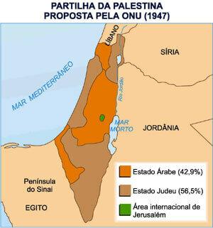 Partilha da Palestina