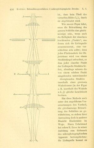1893 August Köhler