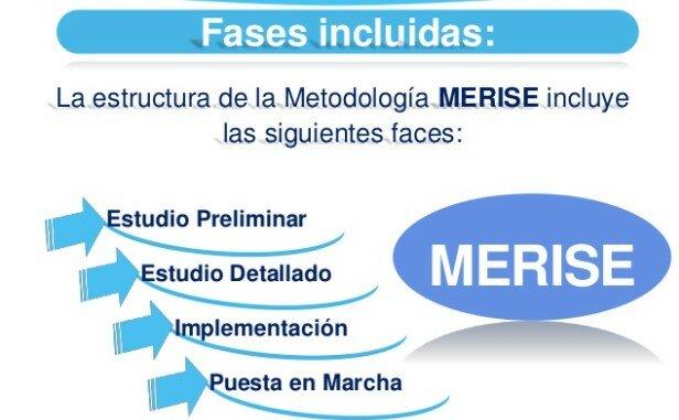 M.Mixta de las administraciones: MERISE