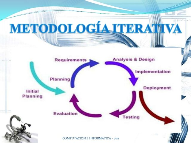 Metodología Iterativa