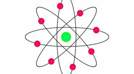 THE ATOM AS WE KNOW IT (April 18, 2021) by: Amanda Sabo timeline