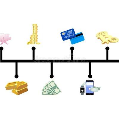 Historia del dinero timeline